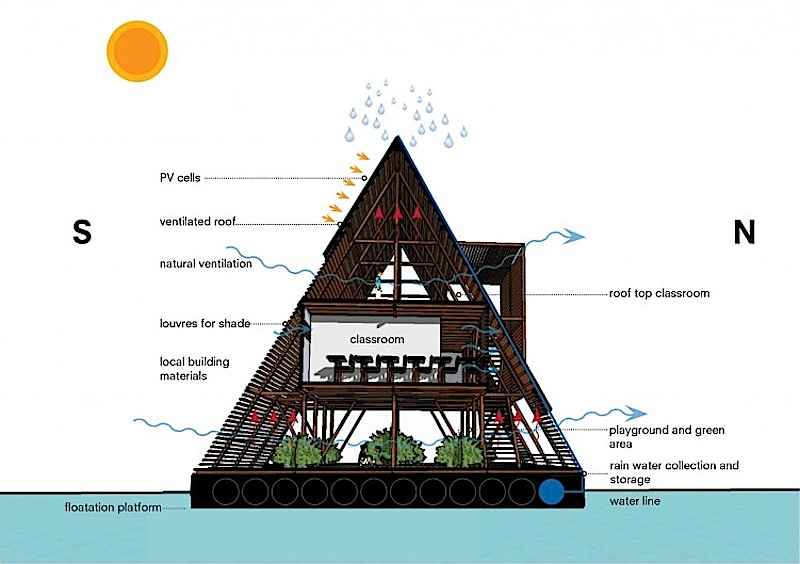 Mokoko Floating School by NLÉ - Photo: courtesy of NLÉ.