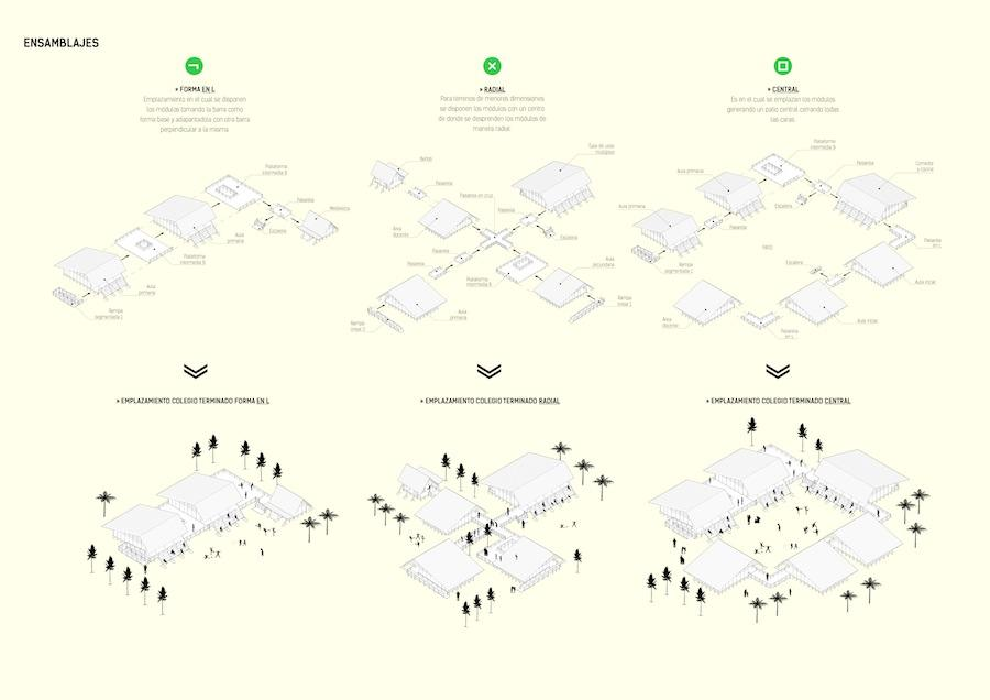 Peru Pavilion - Plan Selva assembly typologies - Courtesy of Ministry of Peru Education.
