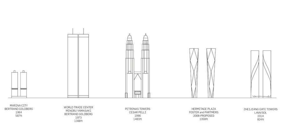 Towers comparison - LAVA's Zheijang Gate Towers in Hangzhou - Image: courtesy by LAVA, Laboratory of Visionary Architecture.